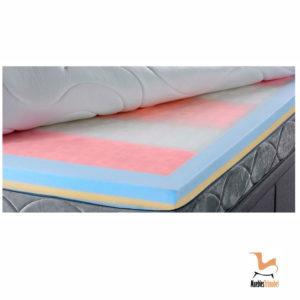 Detalle interior Colchón Viscolástica ROOS termovariables Muebles Trimobel Getafe